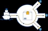 transloading icon